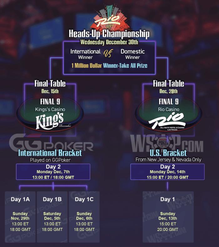WSOP 2020 Schedule