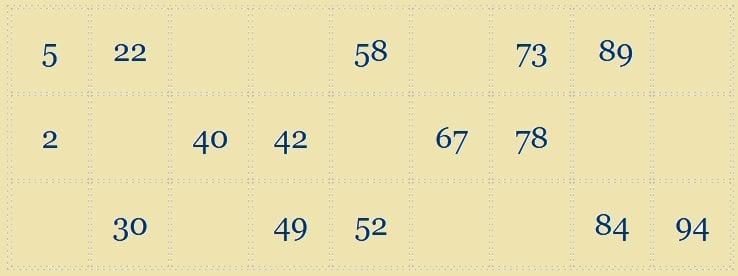 Bingo Zahlen Tabelle