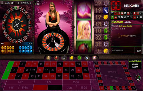 Lucky Lady's Roulette