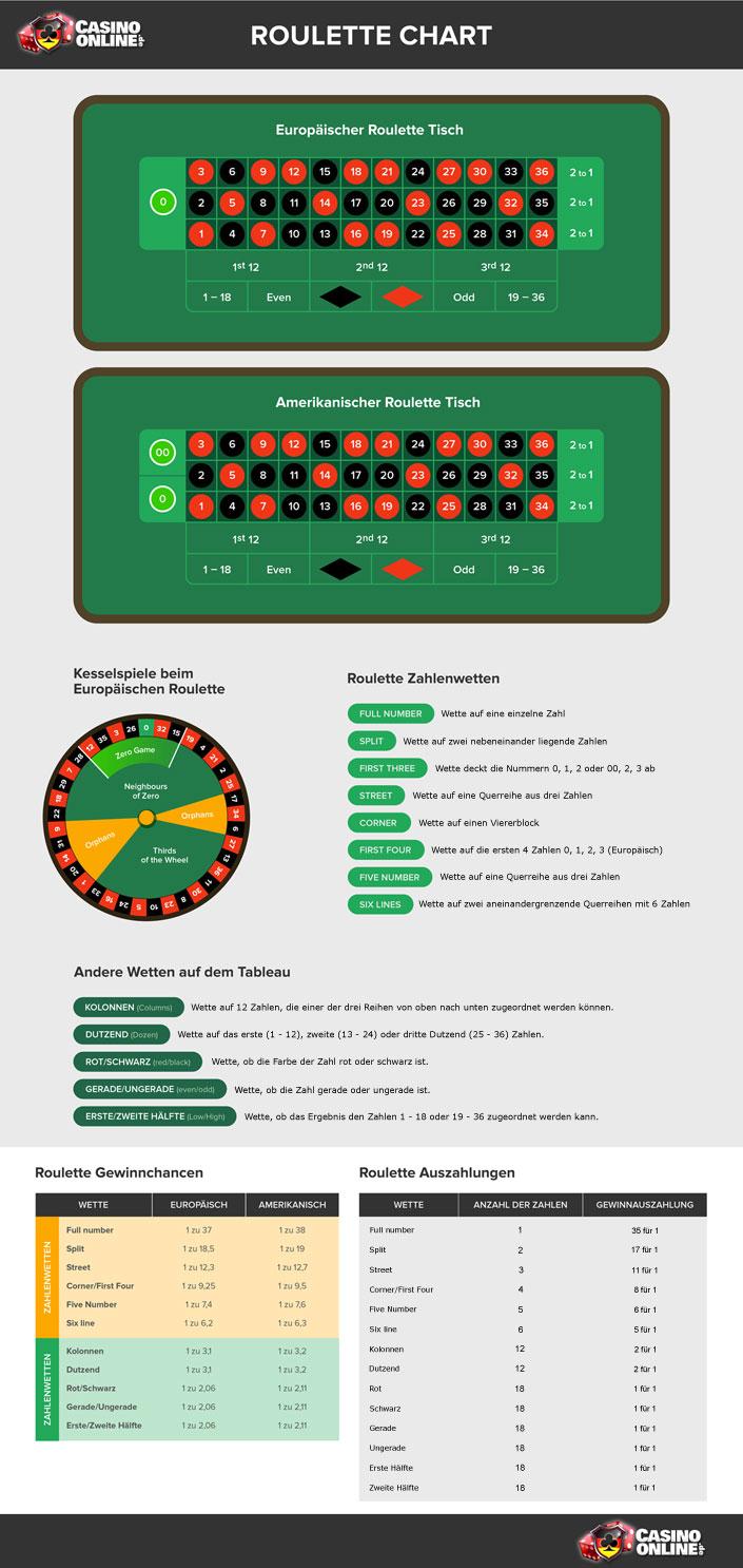 echtgeld online casino ohne einzahlung gratis geld zum spielen bekommen