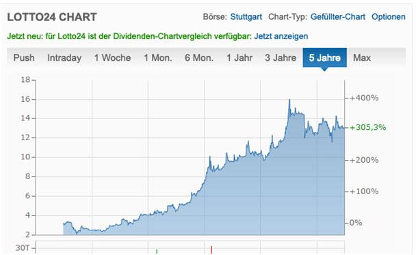 rueda casino meister 2020 deutschland