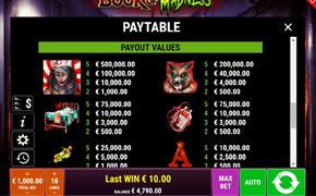 neuesten online casinos 2020