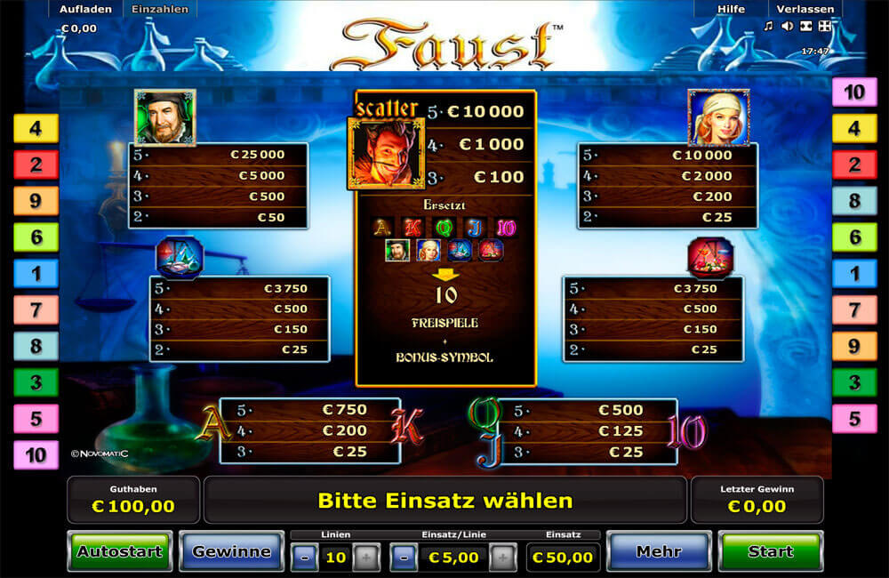 which online casino pays the best faust spielen