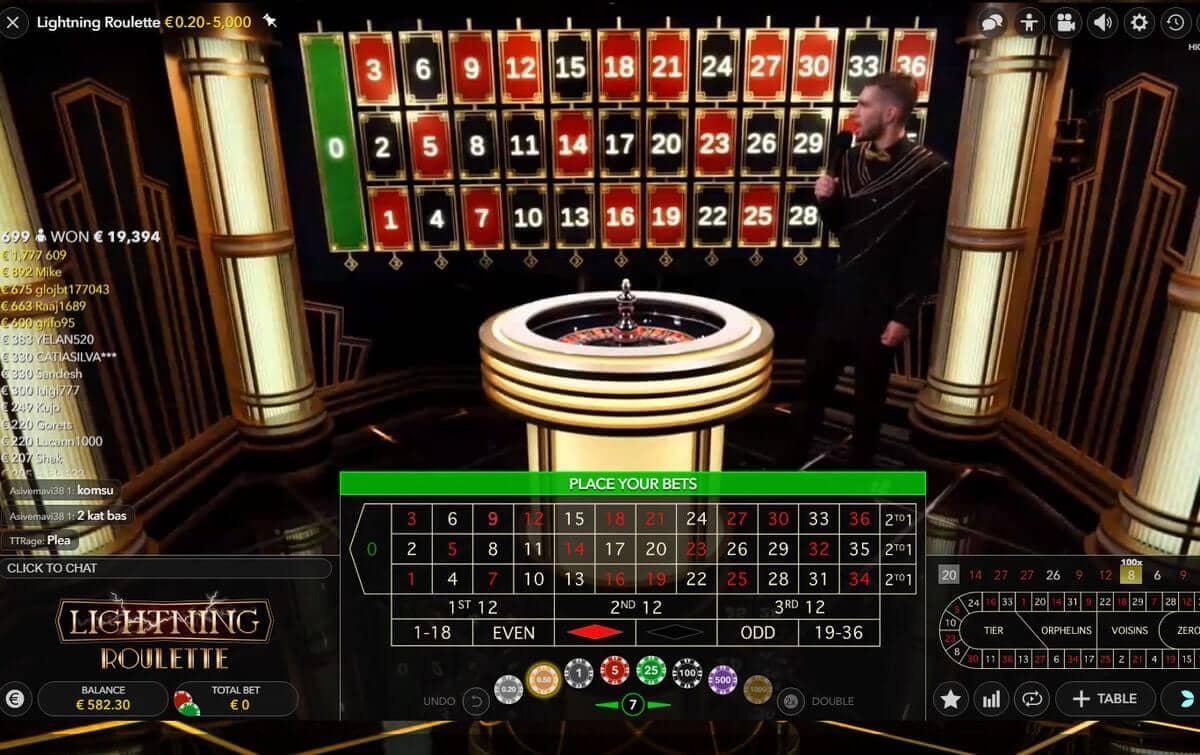 Casinos Online Test