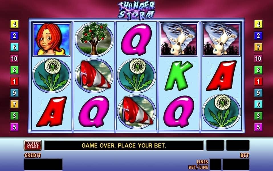Online Casino Höchste Auszahlungsquote