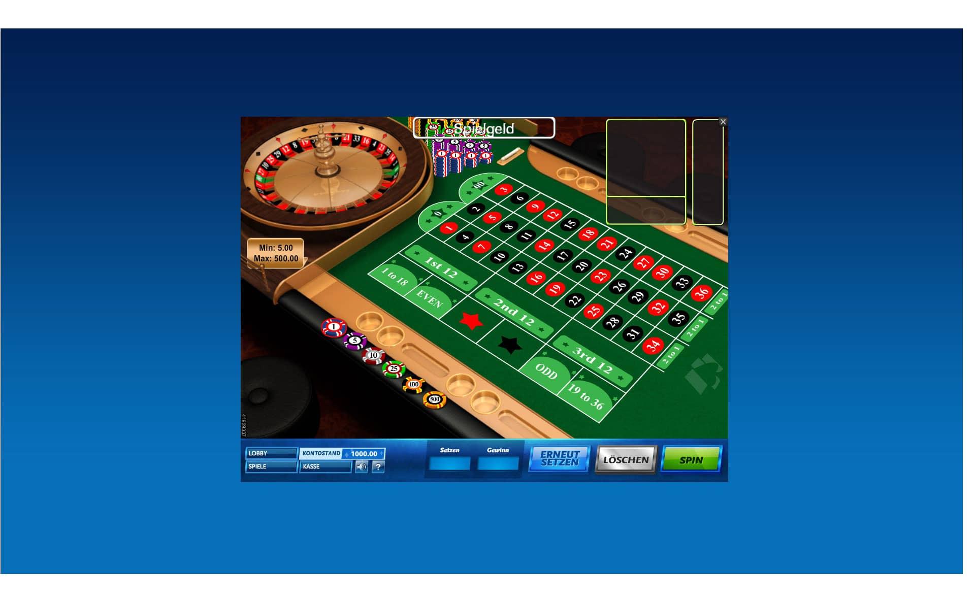 Online Casino Tests
