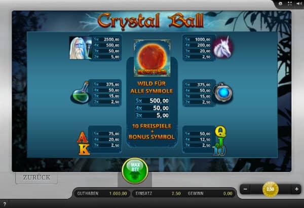 online casino europa spielen deutsch