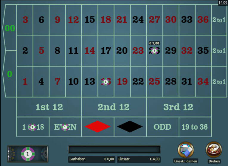 online casino mit besten gewinnchancen