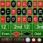 Globale Prognose für Online Glücksspiele