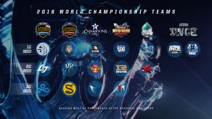 League of Legends WM Teams