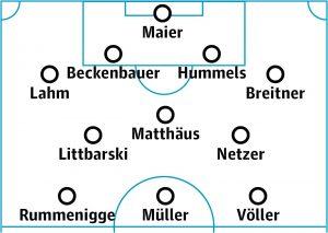 Allstar-Team von Andreas Brehmer