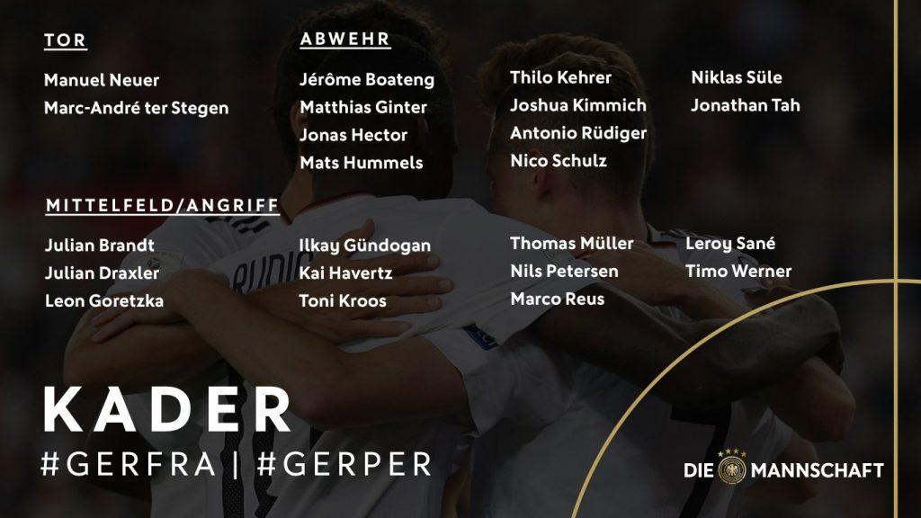 Der neue Kader der deutschen Nationalmannschaft