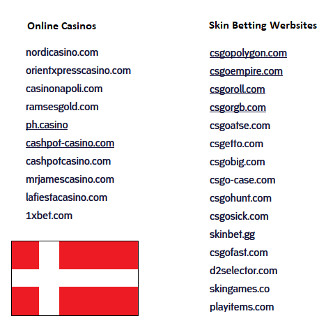 Sperrliste Casinos und Skin Betting Websites