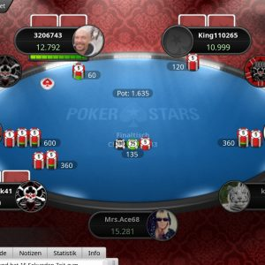 Online Poker Spieltisch