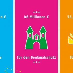 Lottoförderung Sachsen-Anhalt