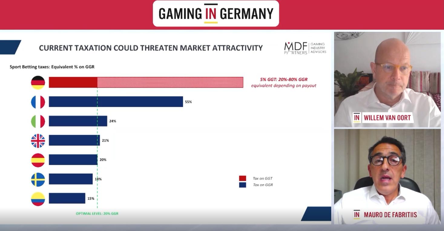 Gaming in Germany Webinar, Grafik