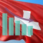Schweiz: Eidgenössische Spielbankenkommission veröffentlicht Jahresbericht 2020